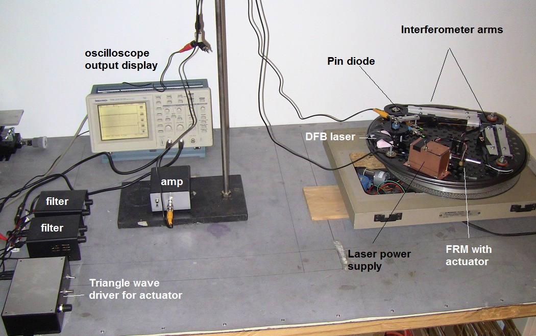 Construction of an All Fiber Optic Michelson Interferometer